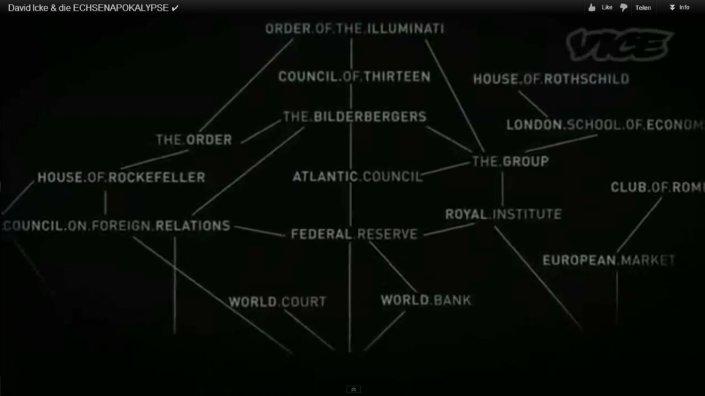 david icke hierarchie 1