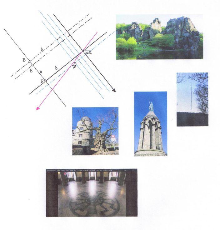 wewelsburg - mögliche zusammenhänge