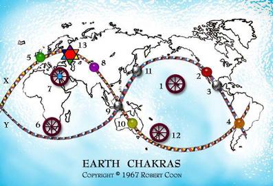 earthchakras